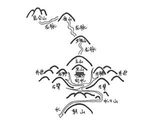 Paysage taoïste